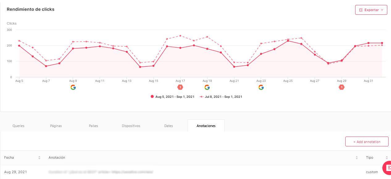 SEOcrawl Performance Graph